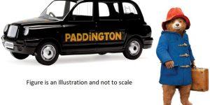 Corgi Paddington Bear Taxi and Paddington Bear Figure